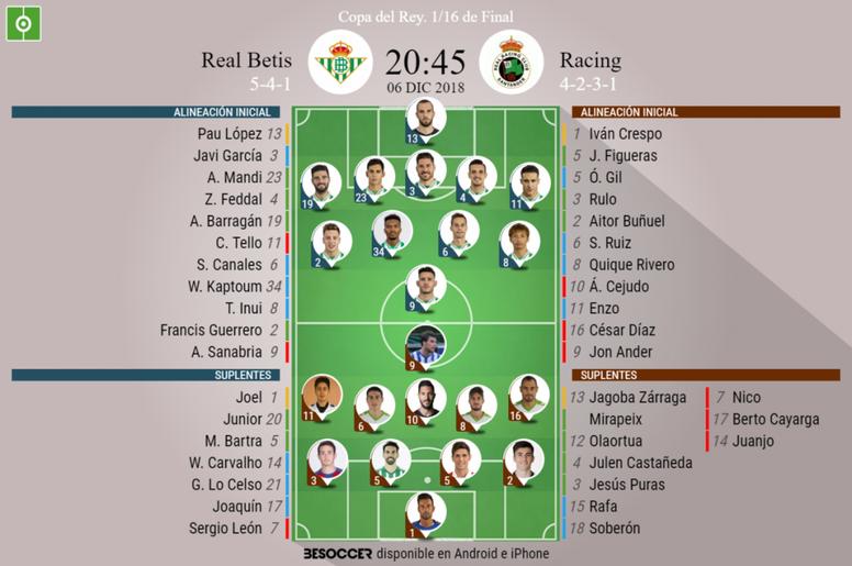 Alineaciones confirmadas del Betis-Racing. BeSoccer