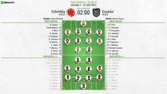 Sigue el directo del Colombia-Ecuador. BeSoccer