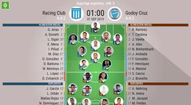 Alineaciones confirmadas del Racing-Godoy Cruz. BeSoccer