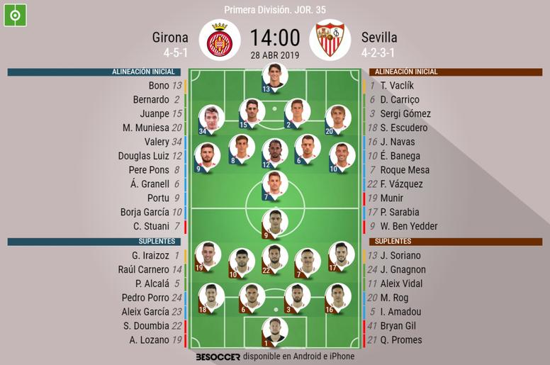 Onces confirmados del Girona-Sevilla. BeSoccer