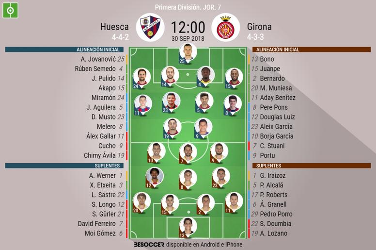Onces confirmados del Huesca-Girona. BeSoccer