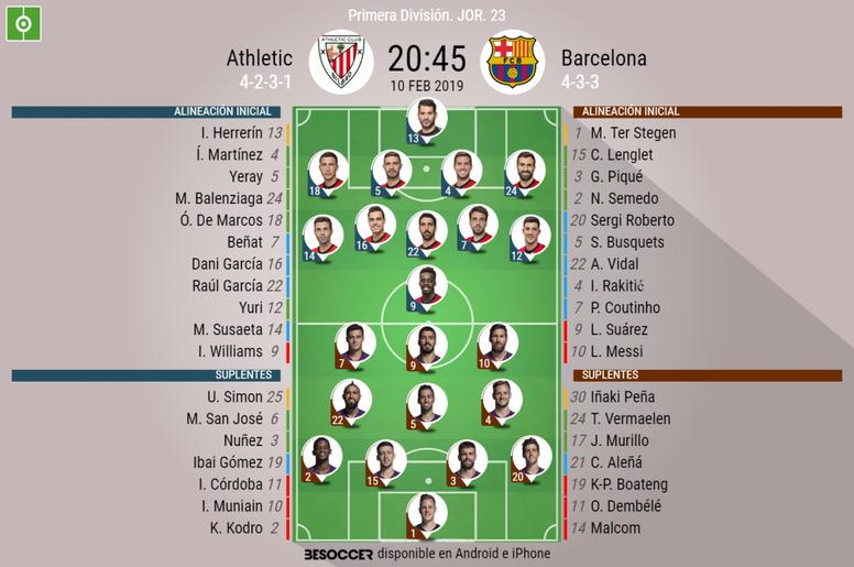 Alineaciones del Athletic-Barcelona, correspondiente a la Jornada 23 de Primera. BeSoccer