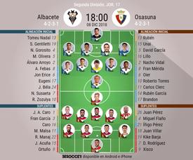 Alineaciones confirmadas de Albacete y Osasuna. BeSoccer