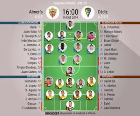 Alineaciones confirmadas de Almería y Cádiz. BeSoccer