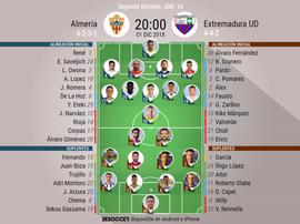 Alineaciones confirmadas de Almería y Extremadura. BeSoccer