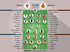 Alineaciones confirmadas de Almería y Mallorca. BeSoccer