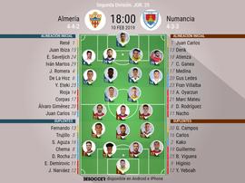 Alineaciones confirmadas de Almería y Numancia. BeSoccer