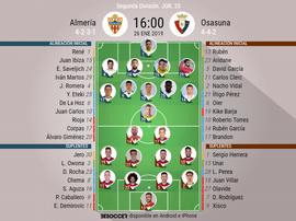 Alineaciones confirmadas de Almería y Osasuna. BeSoccer