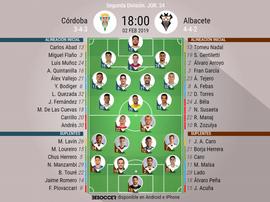 Alineaciones confirmadas de Córdoba y Albacete. BeSoccer