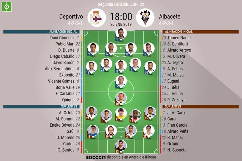 Alineaciones confirmadas de Deportivo y Albacete. BeSoccer