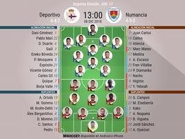 Alineaciones confirmadas de Deportivo y Numancia. BeSoccer