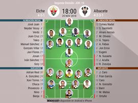 Alineaciones confirmadas de Elche y Albacete. BeSoccer