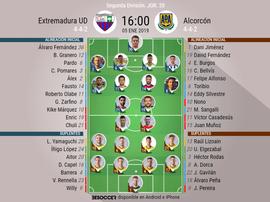 Alineaciones confirmadas de Extremadura y Alcorcón. BeSoccer