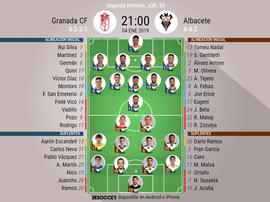 Alineaciones confirmadas de Granada y Albacete. BeSoccer