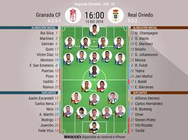 Alineaciones confirmadas de Granada y Real Oviedo. BeSoccer