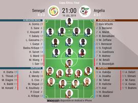 Onces confirmados del Senegal-Argelia. BeSoccer
