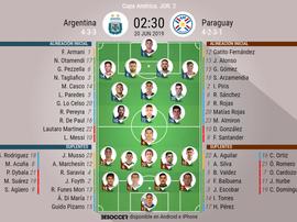Alineaciones confirmadas en el Argentina-Paraguay. BeSoccer