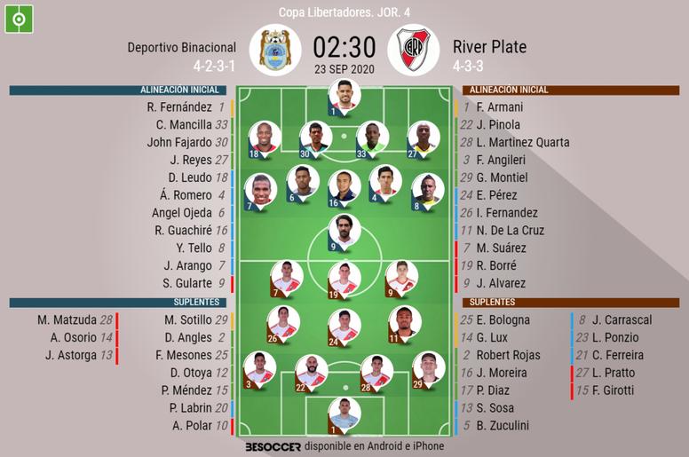 Sigue el directo del Binacional-River Plate. BeSoccer