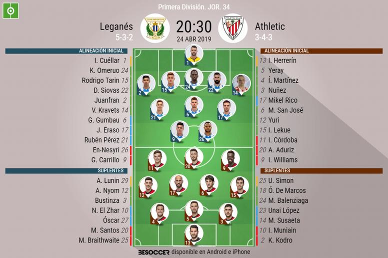 Alineaciones confirmadas del Leganés y el Athletic Club de Bilbao para la jornada 34. BeSoccer