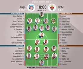 Alineaciones confirmadas de Lugo y Elche. BeSoccer