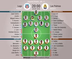 Alineaciones confirmadas de Lugo y Las Palmas. BeSoccer