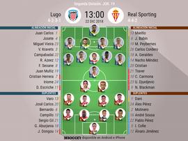 Alineaciones confirmadas de Lugo y Real Sporting. BeSoccer