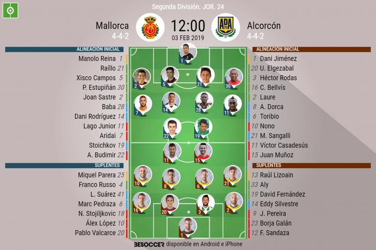 Alineaciones confirmadas de Mallorca y Alcorcón. BeSoccer