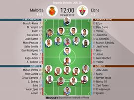 Alineaciones confirmadas de Mallorca y Elche. BeSoccer