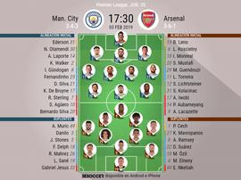 Alineaciones confirmadas de Manchester City y Arsenal para la jornada 25 de Premier League. BeSoccer