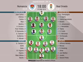 Alineaciones confirmadas de Numancia y Real Oviedo. BeSoccer