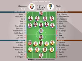 Alineaciones confirmadas de Osasuna y Cádiz. BeSoccer