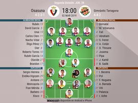 Alineaciones confirmadas de Osasuna y Nàstic. BeSoccer