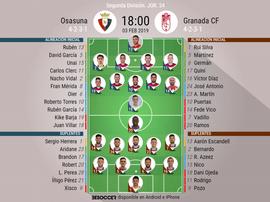 Alineaciones confirmadas de Osasuna y Granada. BeSoccer