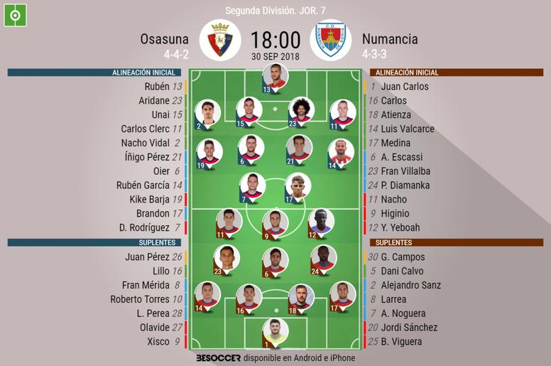 Alineaciones confirmadas para el Osasuna-Numancia. BeSoccer