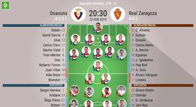 Alineaciones confirmadas de Osasuna y Real Zaragoza. BeSoccer