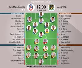 Alineaciones de Rayo Majadahonda y Alcorcón. BeSoccer