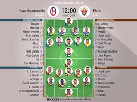 Alineaciones confirmadas de Rayo Majadahonda y Elche. BeSoccer