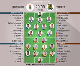 Alineaciones confirmadas de Real Oviedo y Alcorcón. BeSoccer