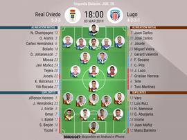 Alineaciones confirmadas de Real Oviedo y Lugo. BeSoccer