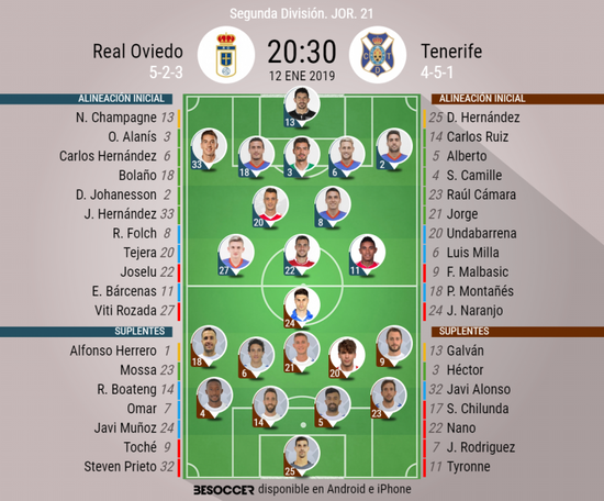 Alineaciones confirmadas de Real Oviedo y Tenerife. BeSoccer