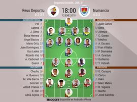 Alineaciones confirmadas de Reus y Numancia. BeSoccer