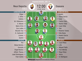 Alineaciones confirmadas de Reus y Osasuna. BeSoccer