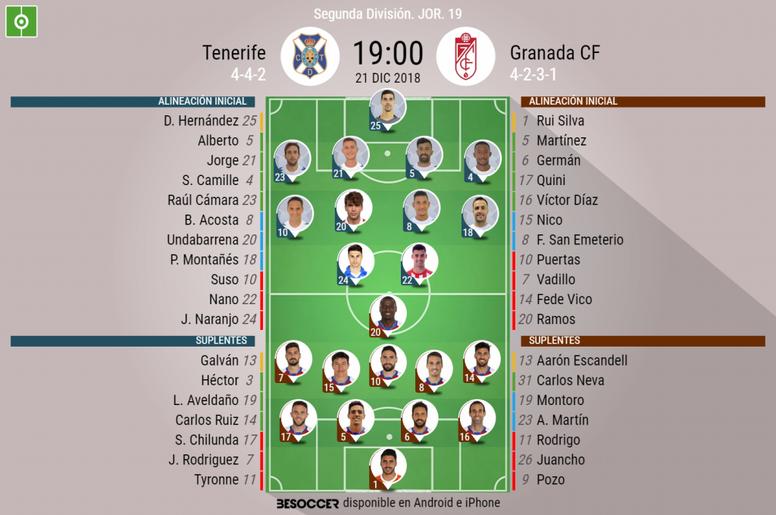 Alineaciones confirmadas de Tenerife y Granada. BeSoccer