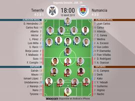 Alineaciones confirmadas de Tenerife y Numancia. BeSoccer
