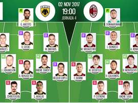 As escalações de AEK e Milan para esta partida da Liga Europa BeSoccer