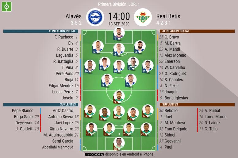 Alineaciones del Alavés-Betis. BeSoccer
