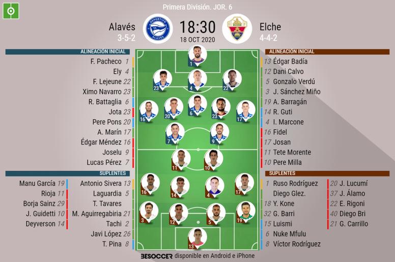 Onces confirmados del Alavés-Elche. BeSoccer