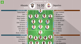 Onces del Albacete-Deportivo. BeSoccer
