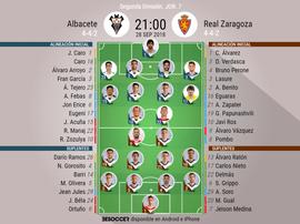 Alineaciones para el Albacete-Real Zaragoza. BeSoccer