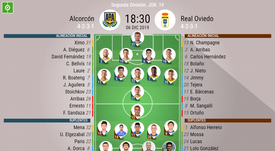Onces del Alcorcón-Oviedo. BeSoccer